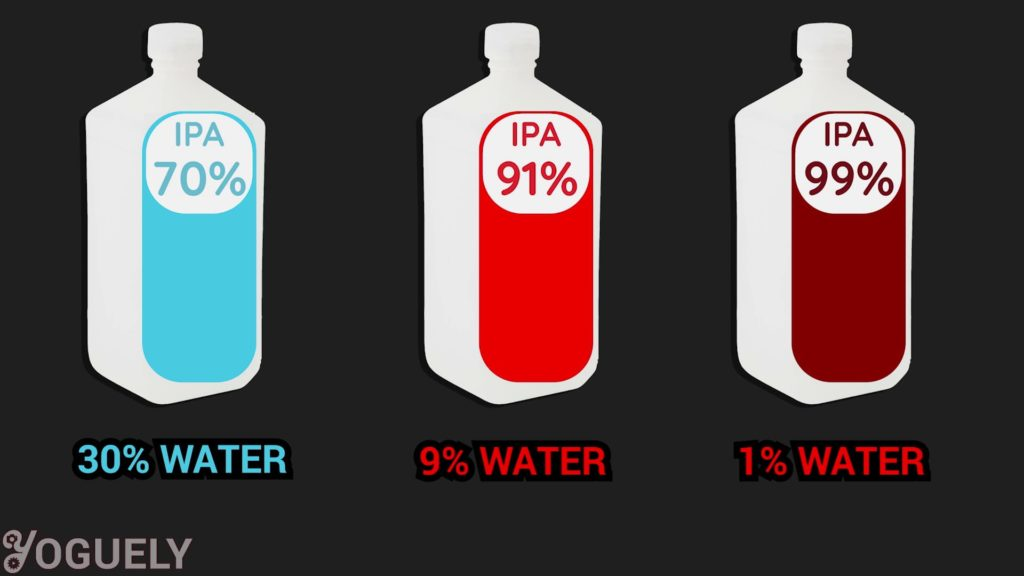 70% vs 91% vs 99% Isopropyl Alcohol (The Difference)