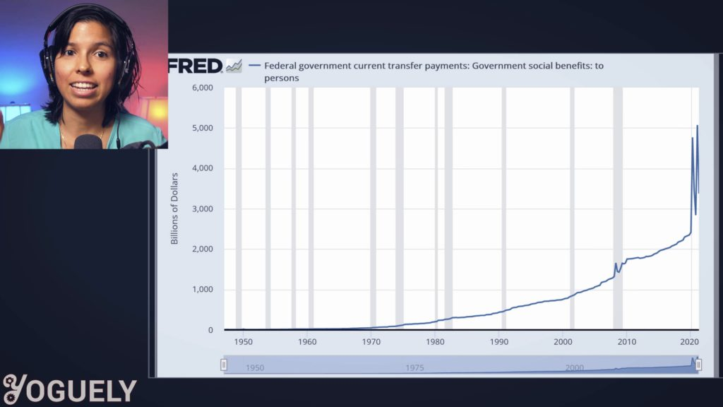 You can see the history of the helicopter money distributed to people here, in this chart of Federal government current transfer payments to people.